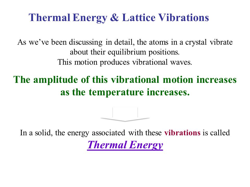 Thermal Energy & Lattice Vibrations