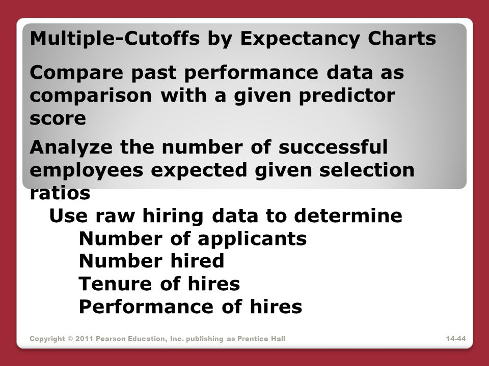 Multiple-Cutoffs by Expectancy Charts