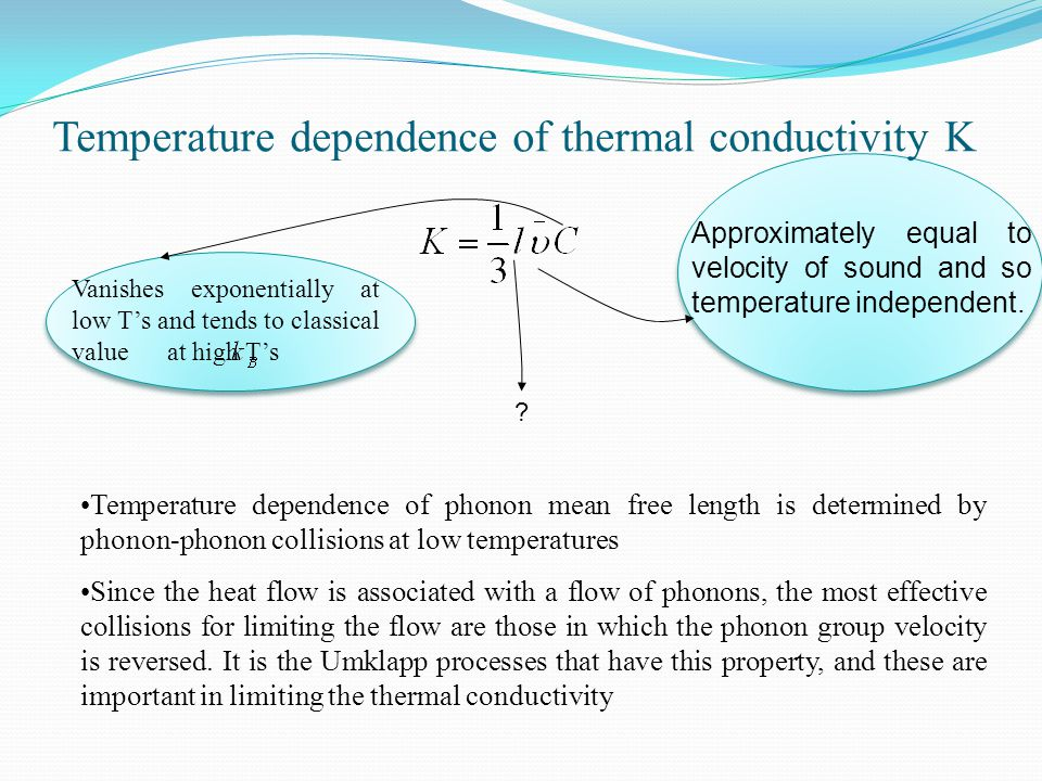 Temperature dependence of thermal conductivity K