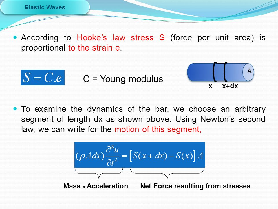 Elastic Waves According to Hooke's law stress S (force per unit area) is proportional to the strain e.