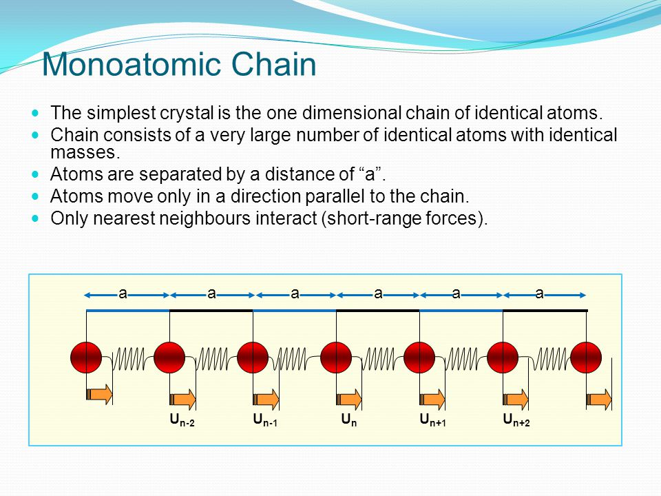 Monoatomic Chain The simplest crystal is the one dimensional chain of identical atoms.