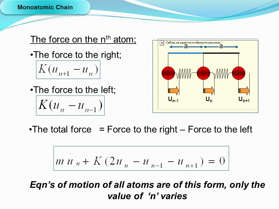 The force on the nth atom;
