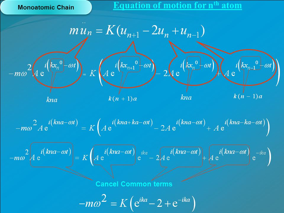 Equation of motion for nth atom