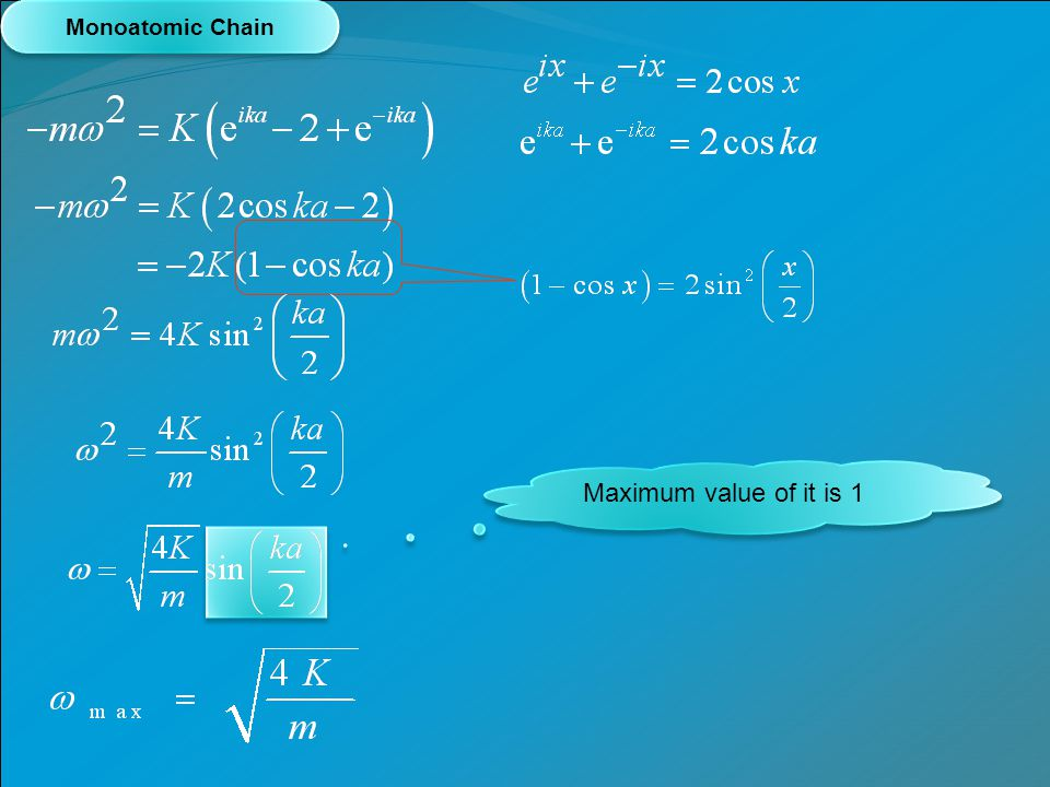 Monoatomic Chain Maximum value of it is 1