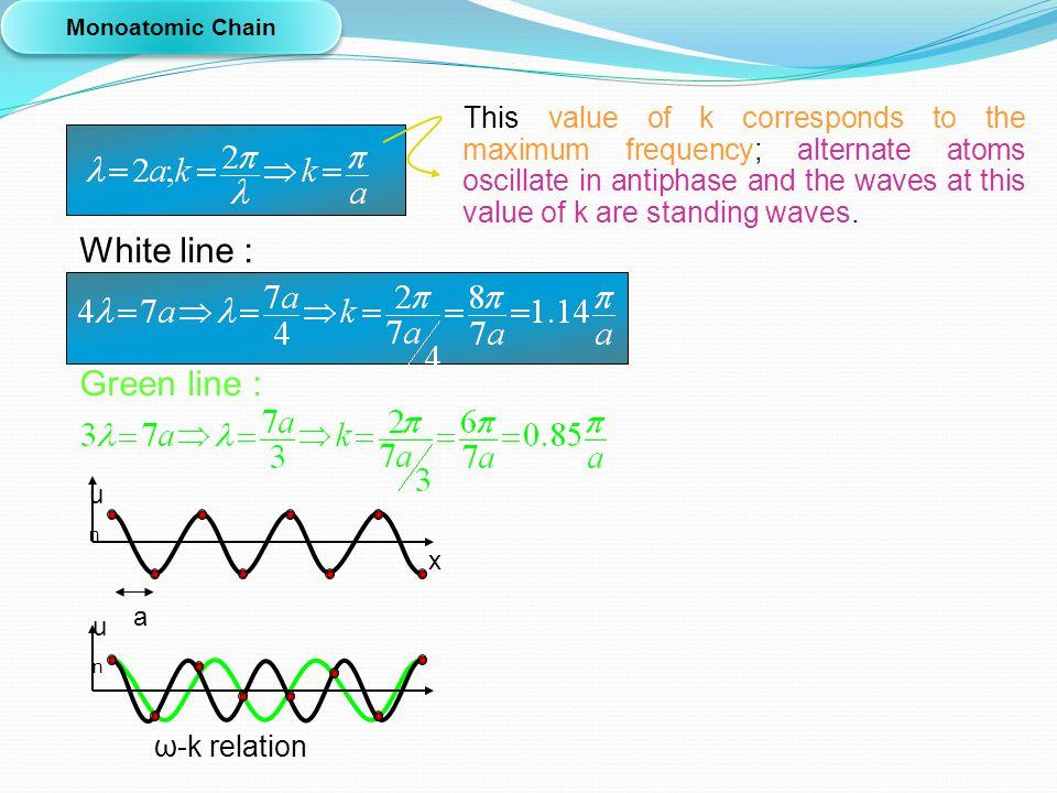 White line : Green line :