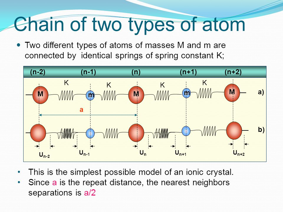 Chain of two types of atom