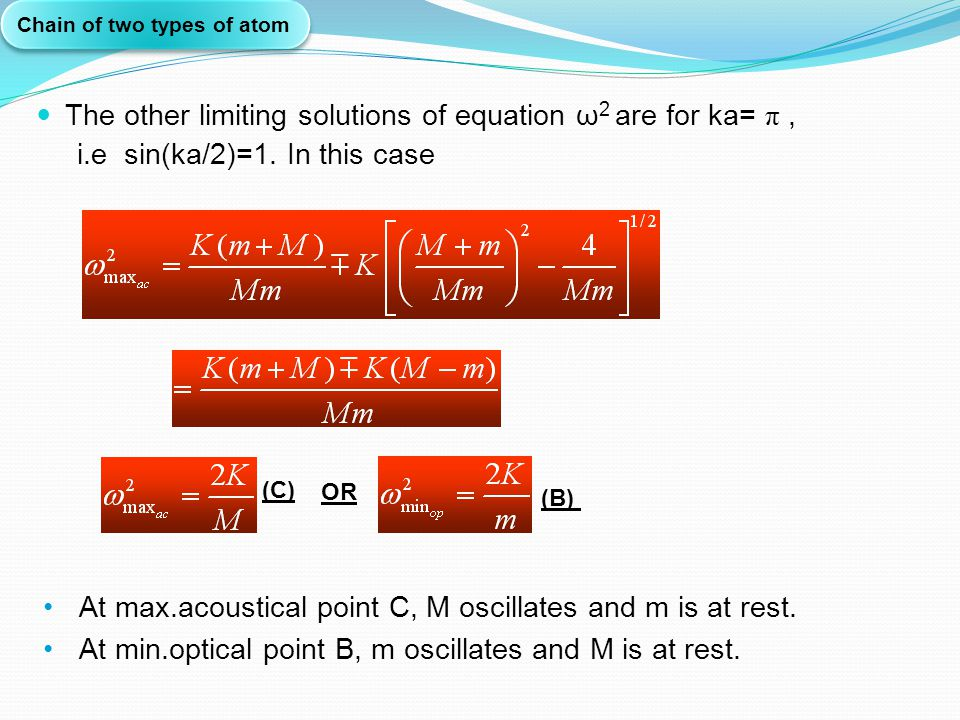 The other limiting solutions of equation ω2 are for ka= π ,