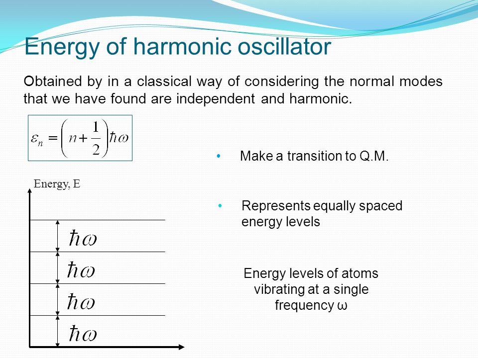 Energy of harmonic oscillator