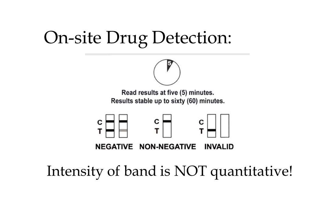 On-site Drug Detection: