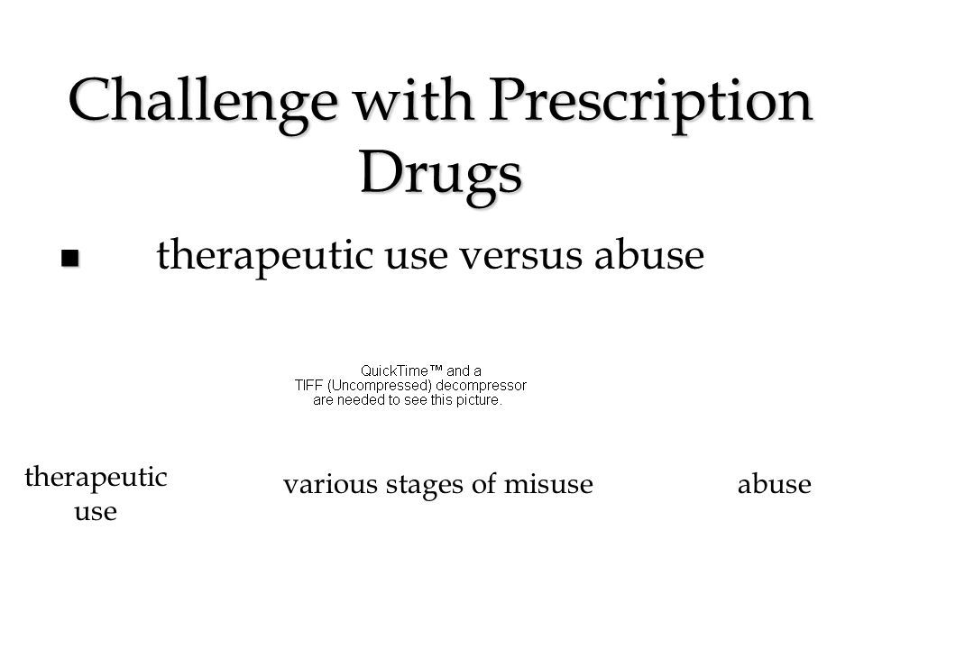 Challenge with Prescription Drugs