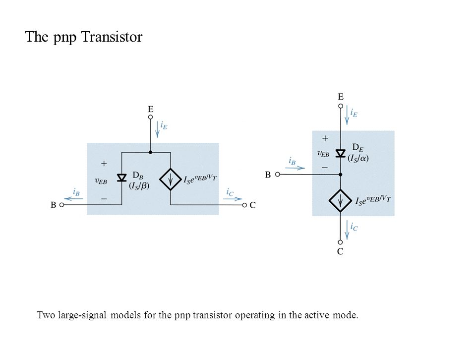 The pnp Transistor Two large-signal models for the pnp transistor operating in the active mode.