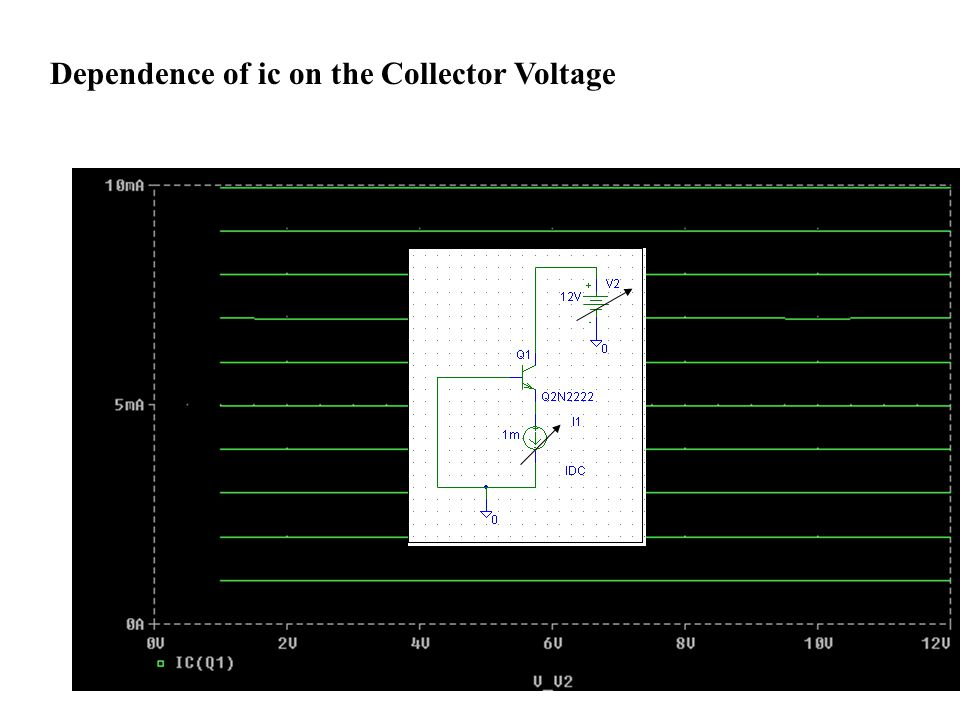 Dependence of ic on the Collector Voltage