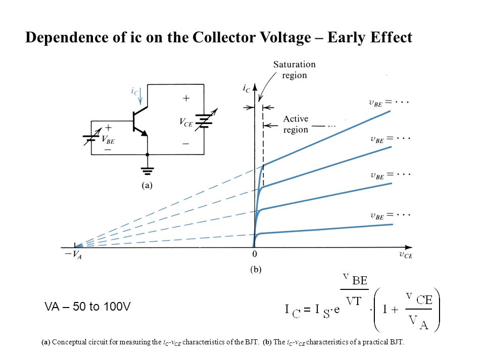 Dependence of ic on the Collector Voltage – Early Effect