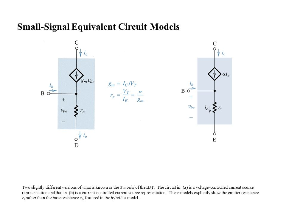 Small-Signal Equivalent Circuit Models