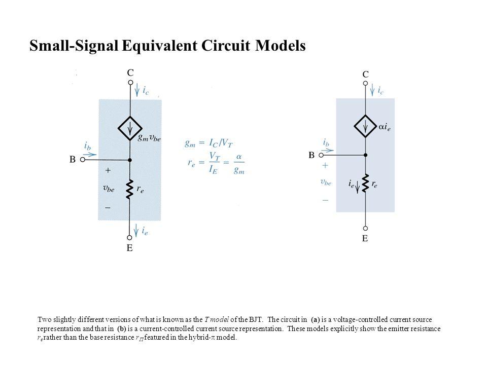 4 way equivalence model