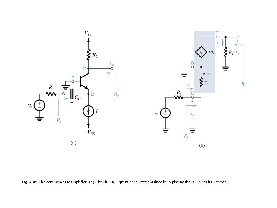 Fig. 4. 45 The common-base amplifier. (a) Circuit