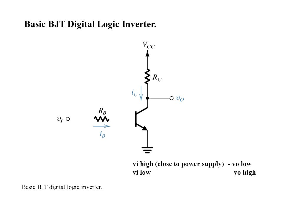 Basic BJT Digital Logic Inverter.