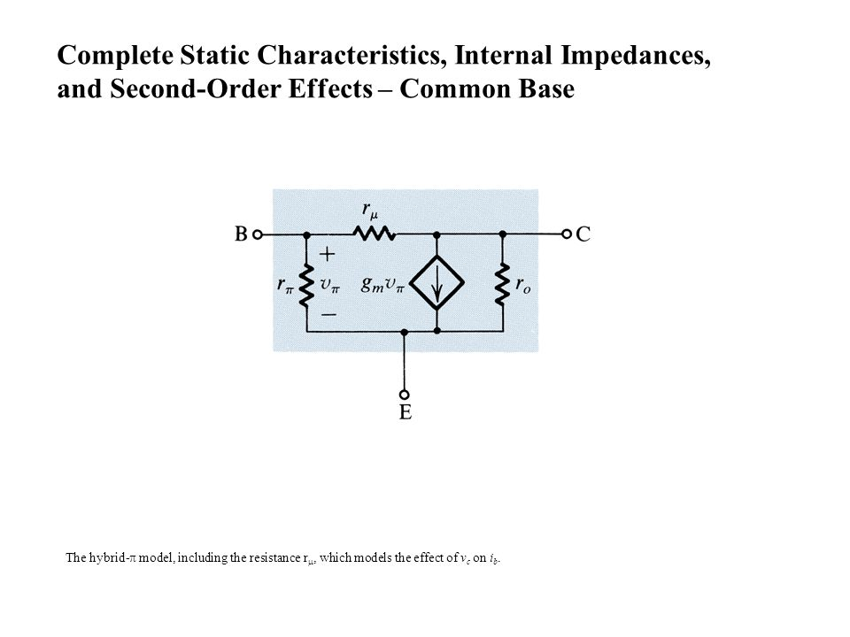 Complete Static Characteristics, Internal Impedances,