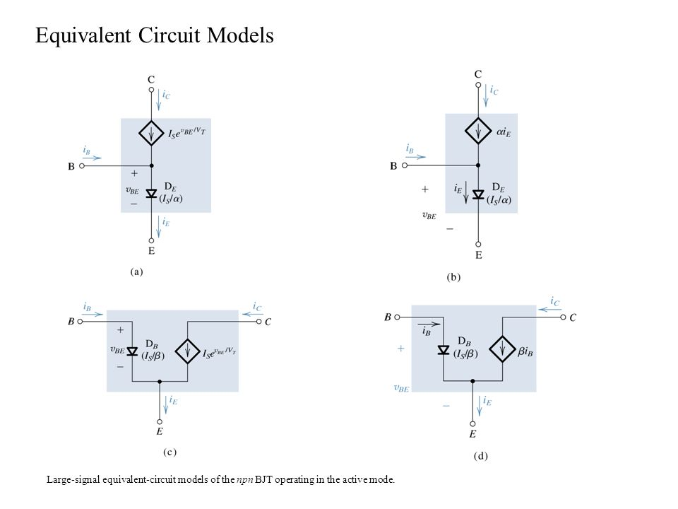 Equivalent Circuit Models