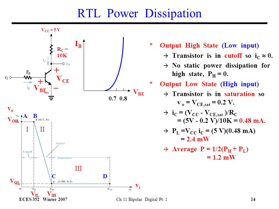 RTL Power Dissipation + + IB VCE VBE Output High State (Low input)
