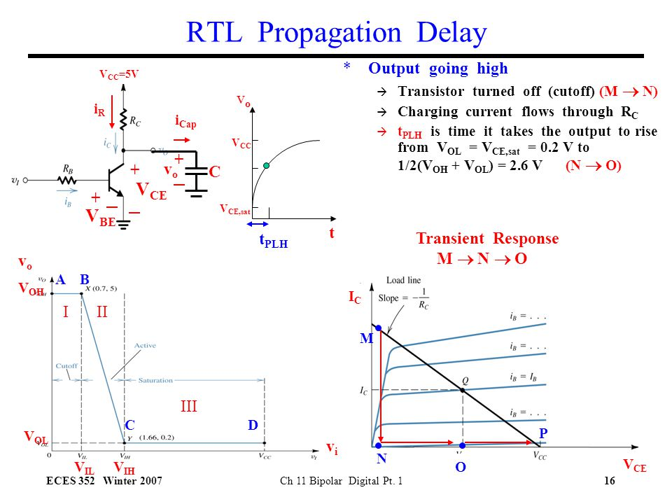 RTL Propagation Delay VCE VBE Output going high vo + + vo C + t tPLH