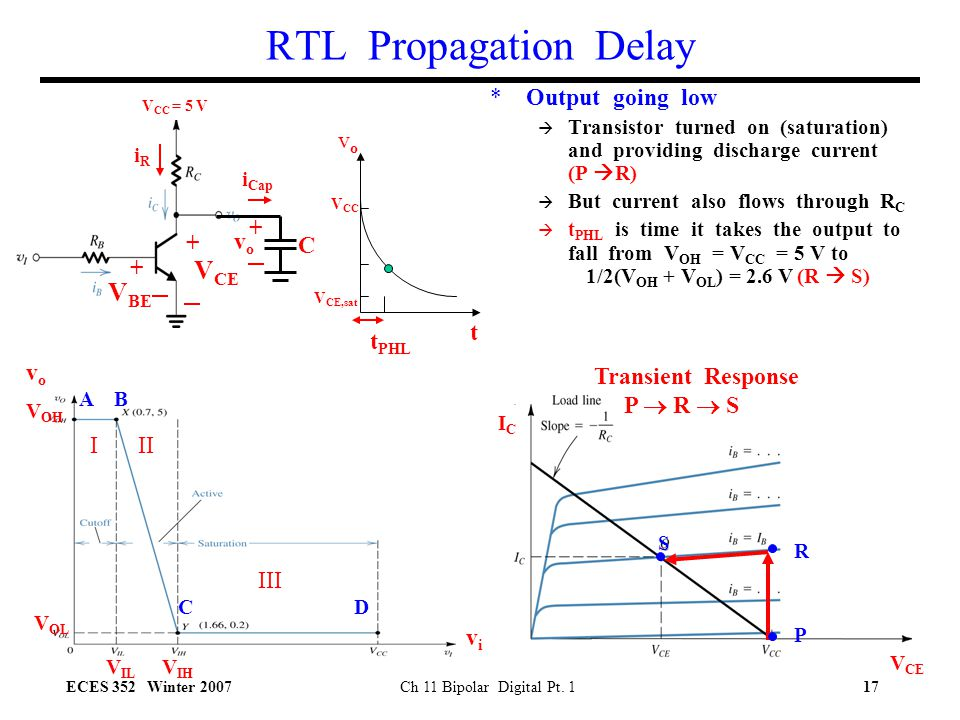 RTL Propagation Delay VCE VBE Output going low vo + + vo C + t tPHL vo