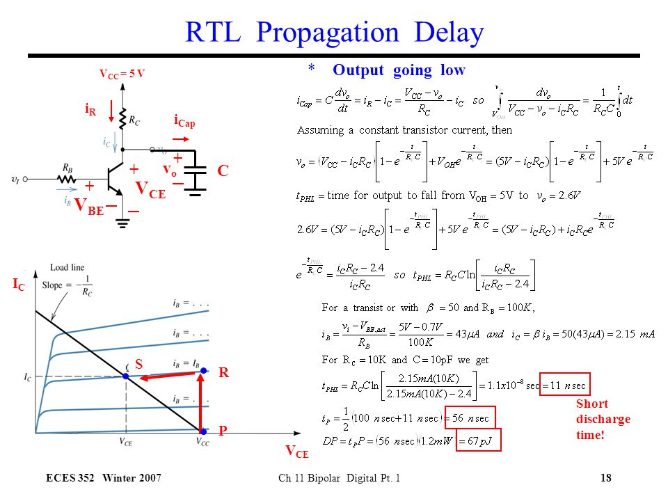 RTL Propagation Delay VCE VBE Output going low + + vo C + iR iCap IC S
