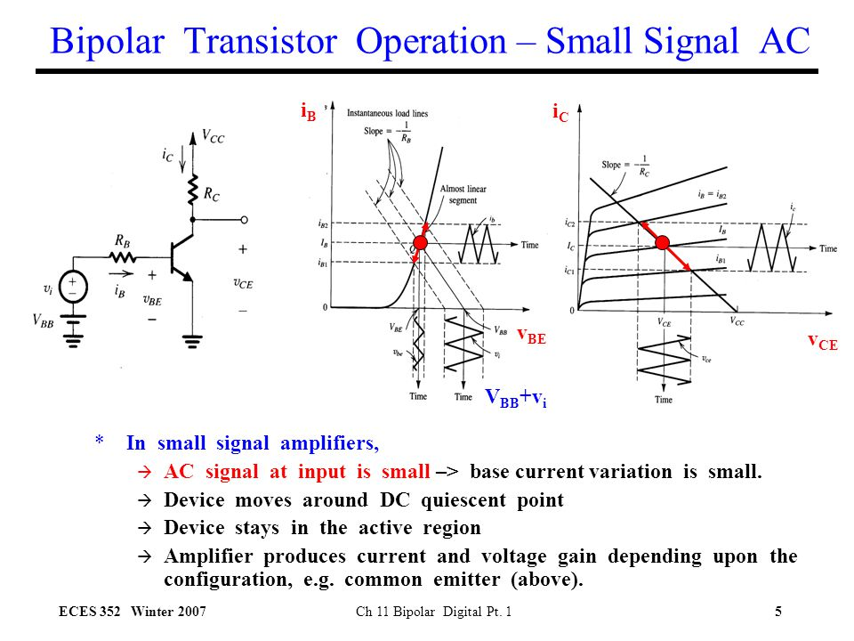 Bipolar Transistor Operation – Small Signal AC