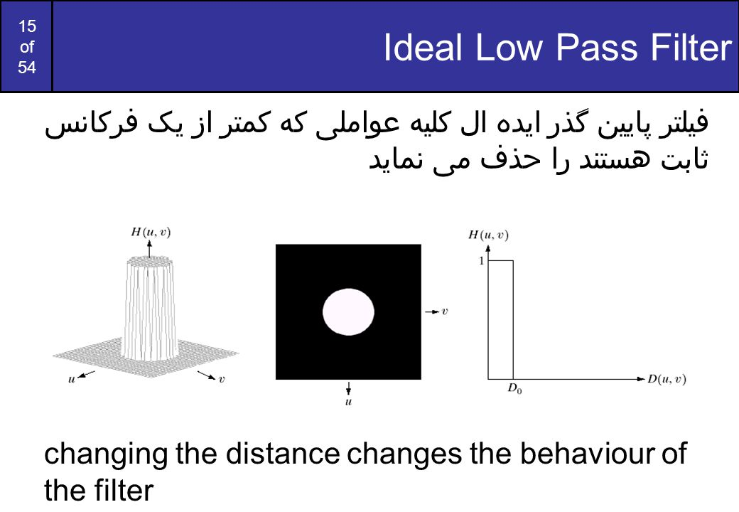 Ideal Low Pass Filter فیلتر پایین گذر ایده ال کلیه عواملی که کمتر از یک فرکانس ثابت هستند را حذف می نماید.