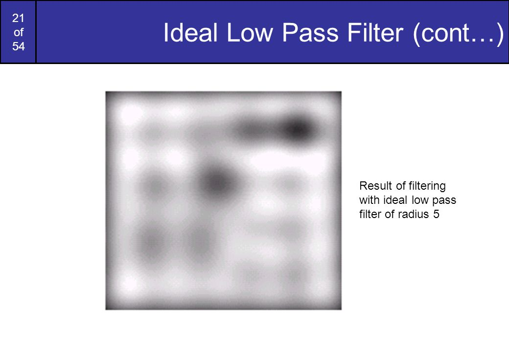 Ideal Low Pass Filter (cont…)