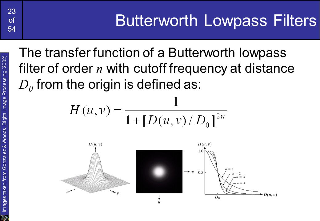 Butterworth Lowpass Filters