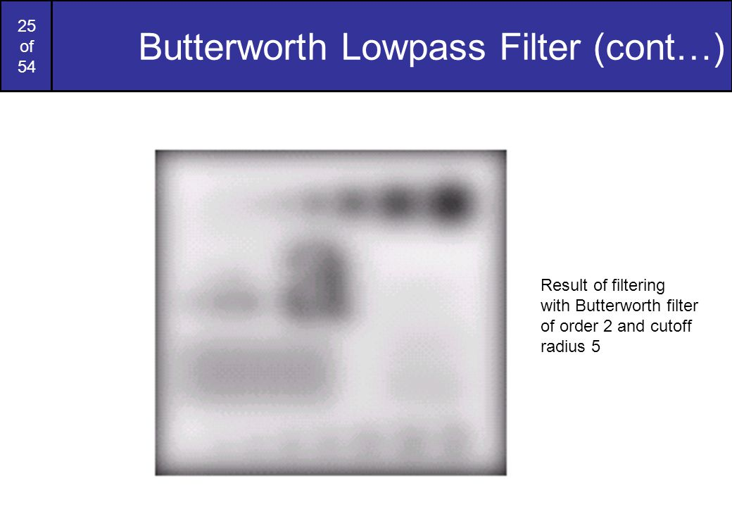 Butterworth Lowpass Filter (cont…)