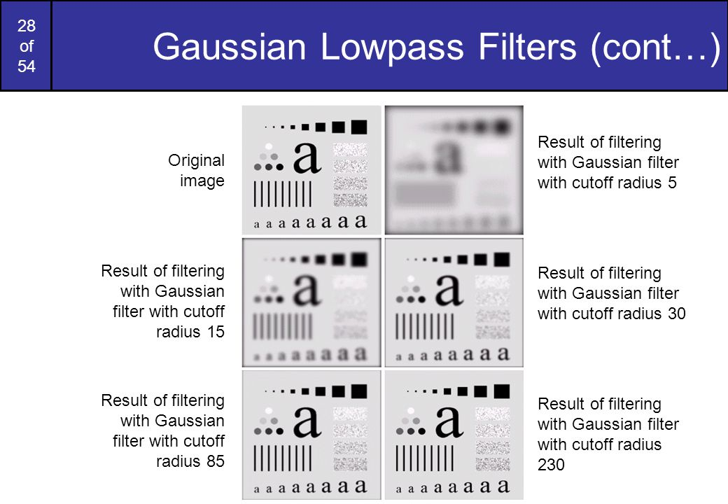Gaussian Lowpass Filters (cont…)