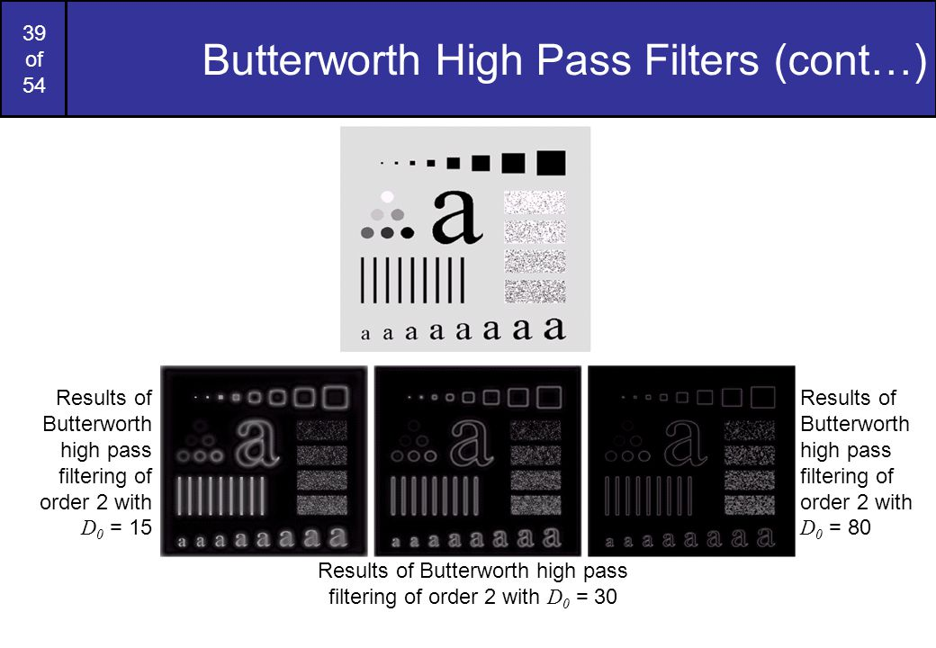 Butterworth High Pass Filters (cont…)
