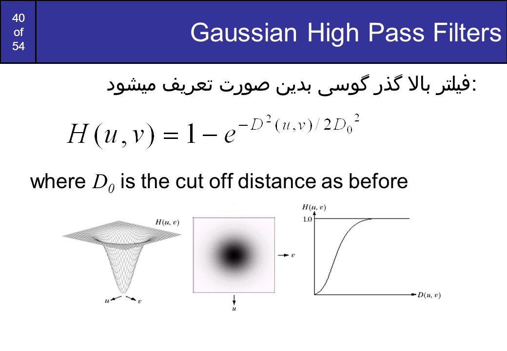 Gaussian High Pass Filters