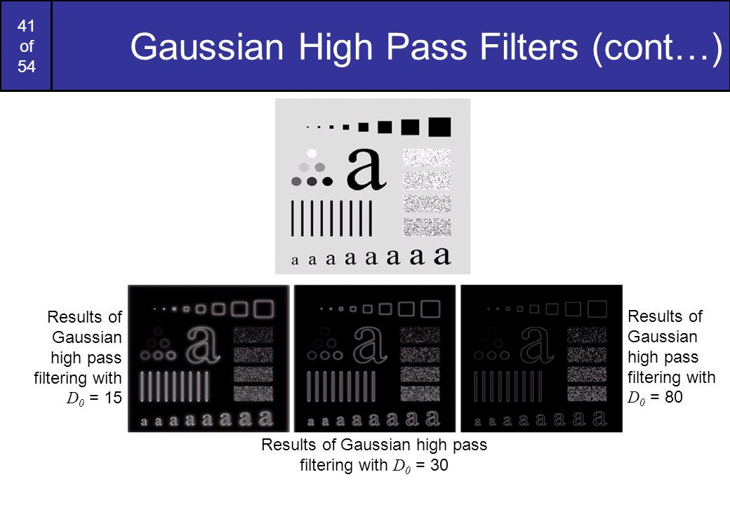 Gaussian High Pass Filters (cont…)