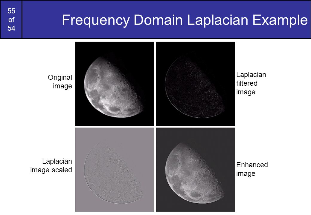 Frequency Domain Laplacian Example