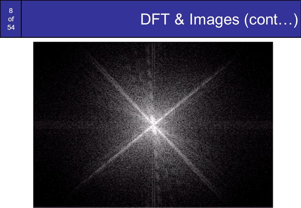 DFT & Images (cont…)