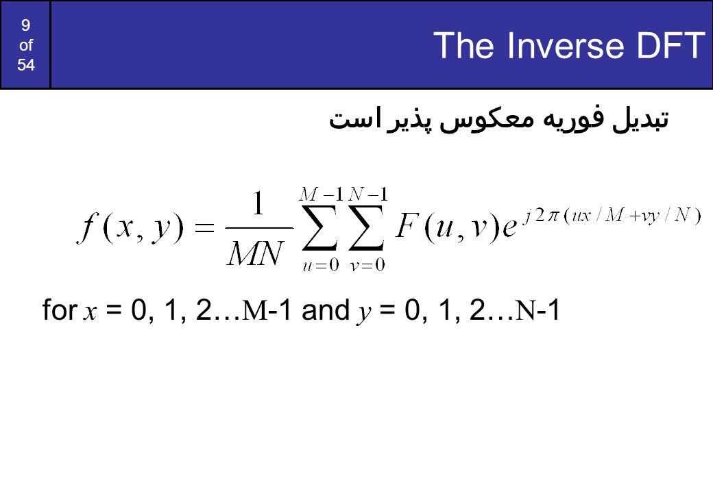 The Inverse DFT تبدیل فوریه معکوس پذیر است