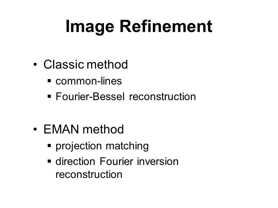 Image Refinement Classic method EMAN method common-lines