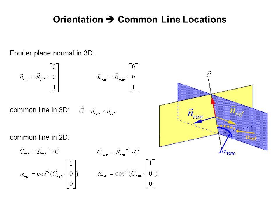 Orientation  Common Line Locations