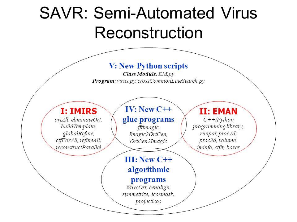 SAVR: Semi-Automated Virus Reconstruction