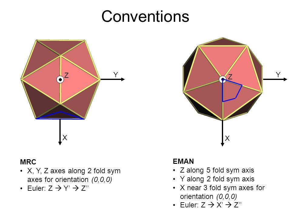 Conventions Z Y Y Z X X MRC EMAN