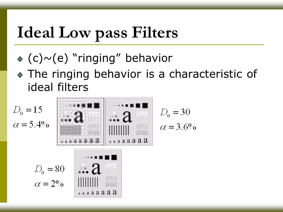 Ideal Low pass Filters (c)~(e) ringing behavior