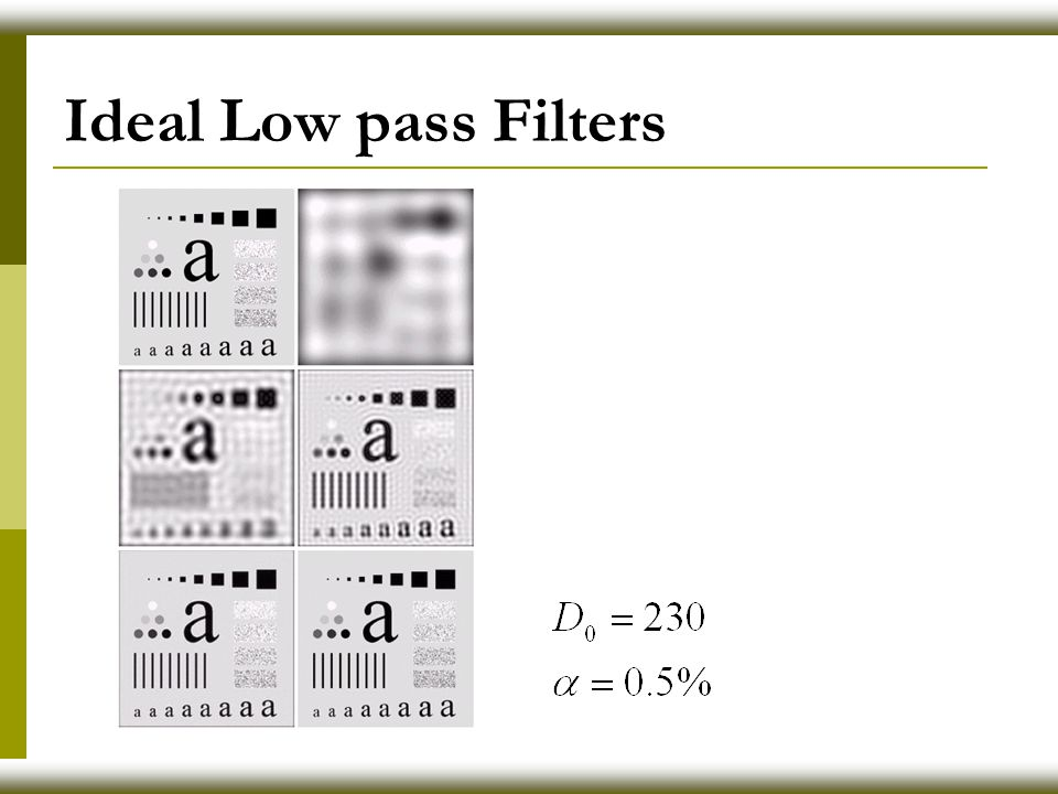 Ideal Low pass Filters