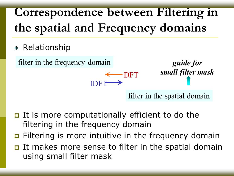 Correspondence between Filtering in the spatial and Frequency domains