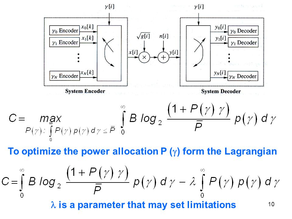  is a parameter that may set limitations