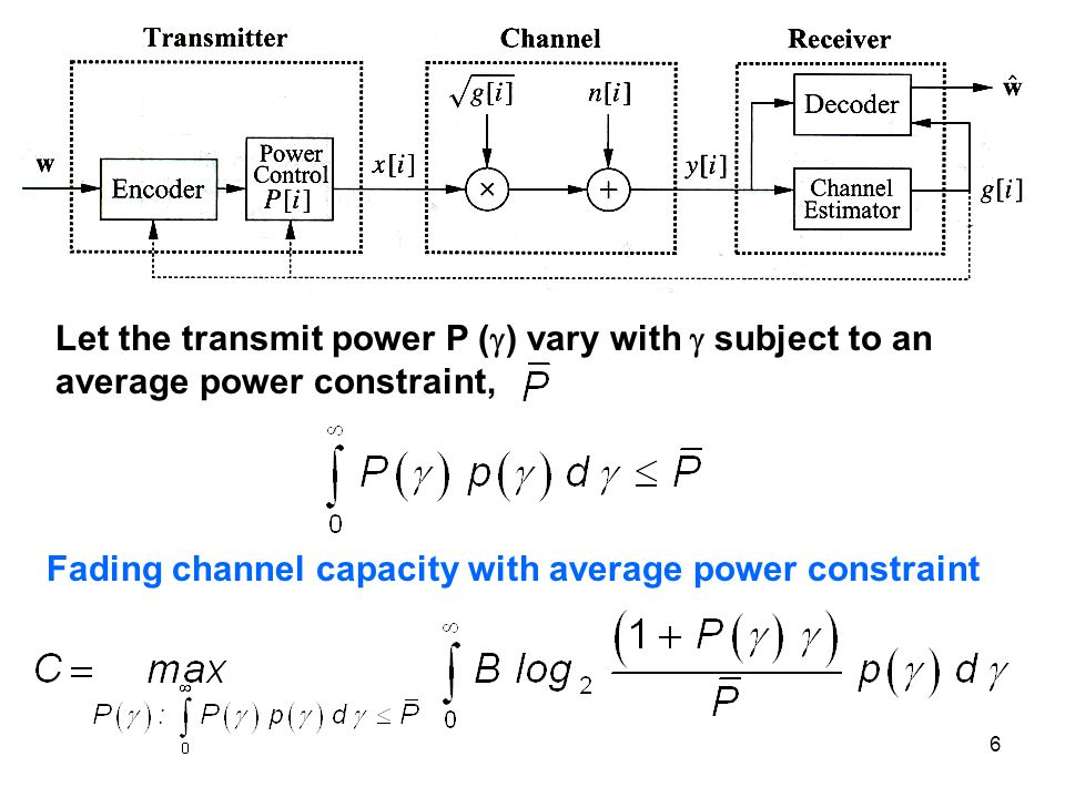 Let the transmit power P () vary with  subject to an average power constraint,