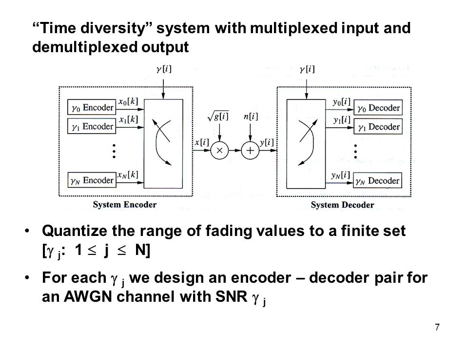 Time diversity system with multiplexed input and demultiplexed output