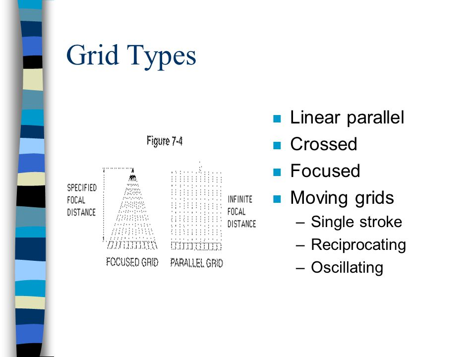 Grid Types Linear parallel Crossed Focused Moving grids Single stroke
